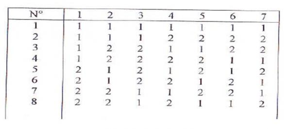 Exercice sigma4 2