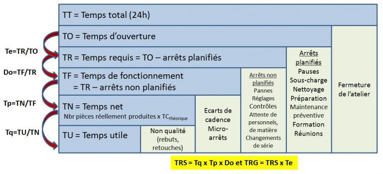 explication du taux de rendement synth u00e9tique  trs